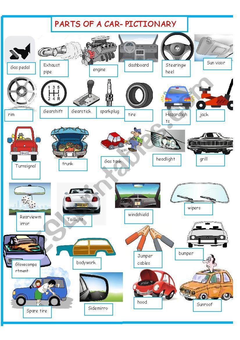 Parts Of A Car With Pictures And Names Pictionary With Images