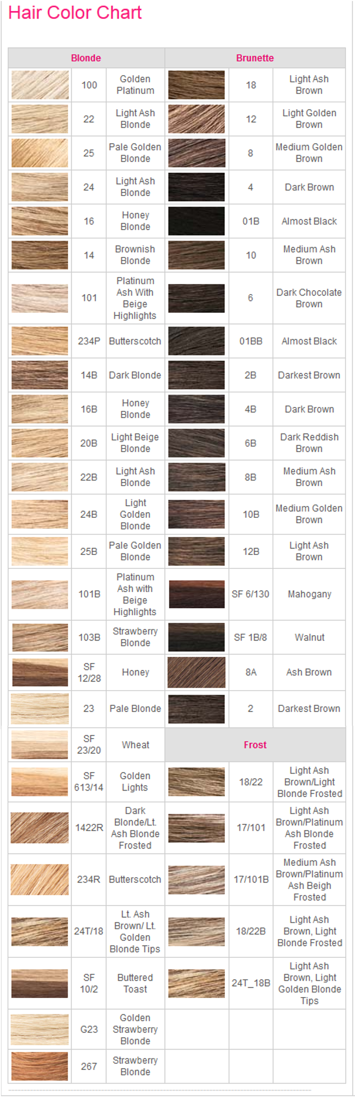 Hair color chart hair color chart nvjuhfo Images