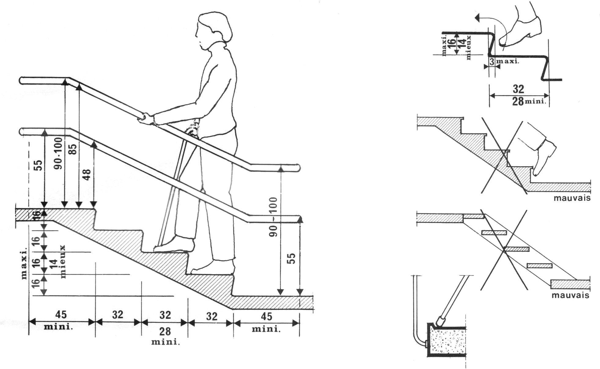 47+ Hauteur main courante escalier ideas