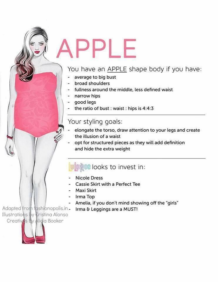 10bedef578797 Apple Shape. Lularoe - Which styles are best for your body type ...