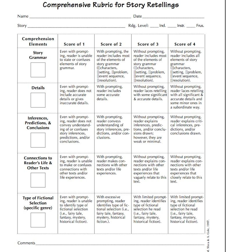 First Year Teacher Checklist | Story Retelling Rubric /Louisiana