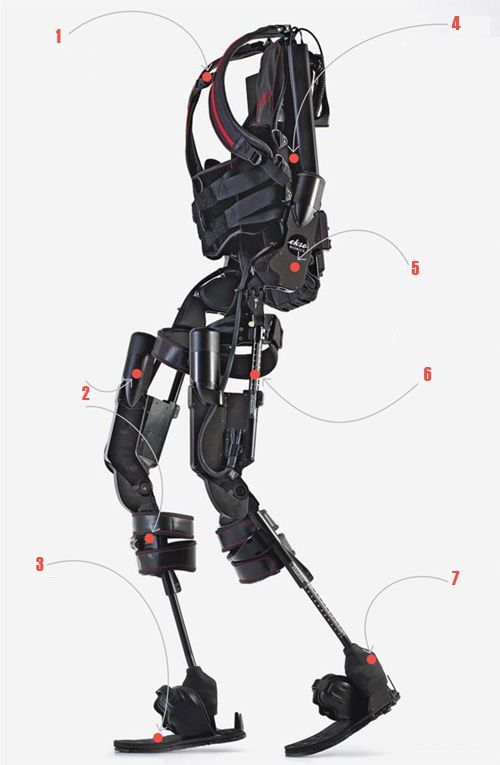 Exsoskeleton armor gives superhuman strength to regular people and paralyzed people the ability walk