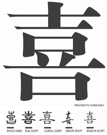 The Ultimate Symbol For Happiness And Joy In Chinese X On