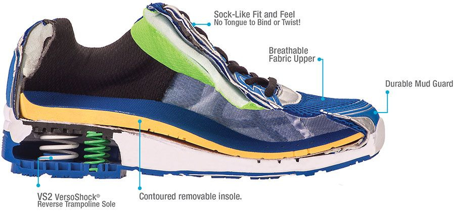 Gravity Defyer shoe