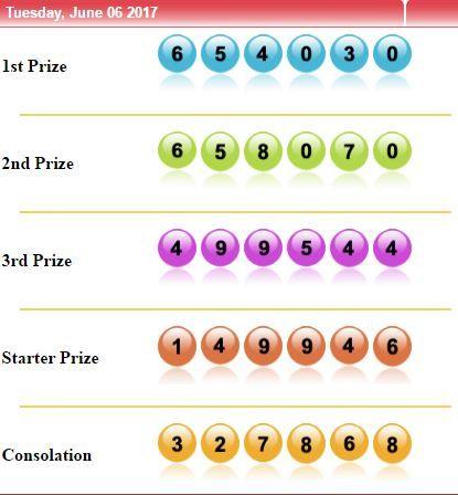 Result Sydney 4030 Sah Www Toto988 Com Sydney Angka Acak Hadiah