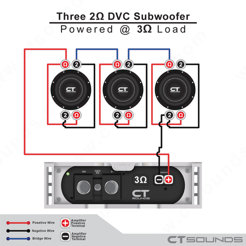 2ohm DVC subwoofer/speakers are rated at 2ohm at each