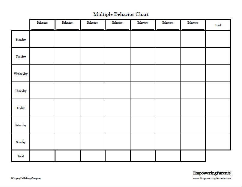 Multiple Behavior Chart For Kids  Improve Child Behaviors