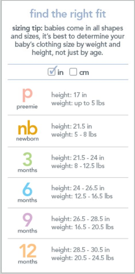 Carter S Size Chart Baby Clothes Size Chart Baby Clothes Sizes Baby Clothes Organization