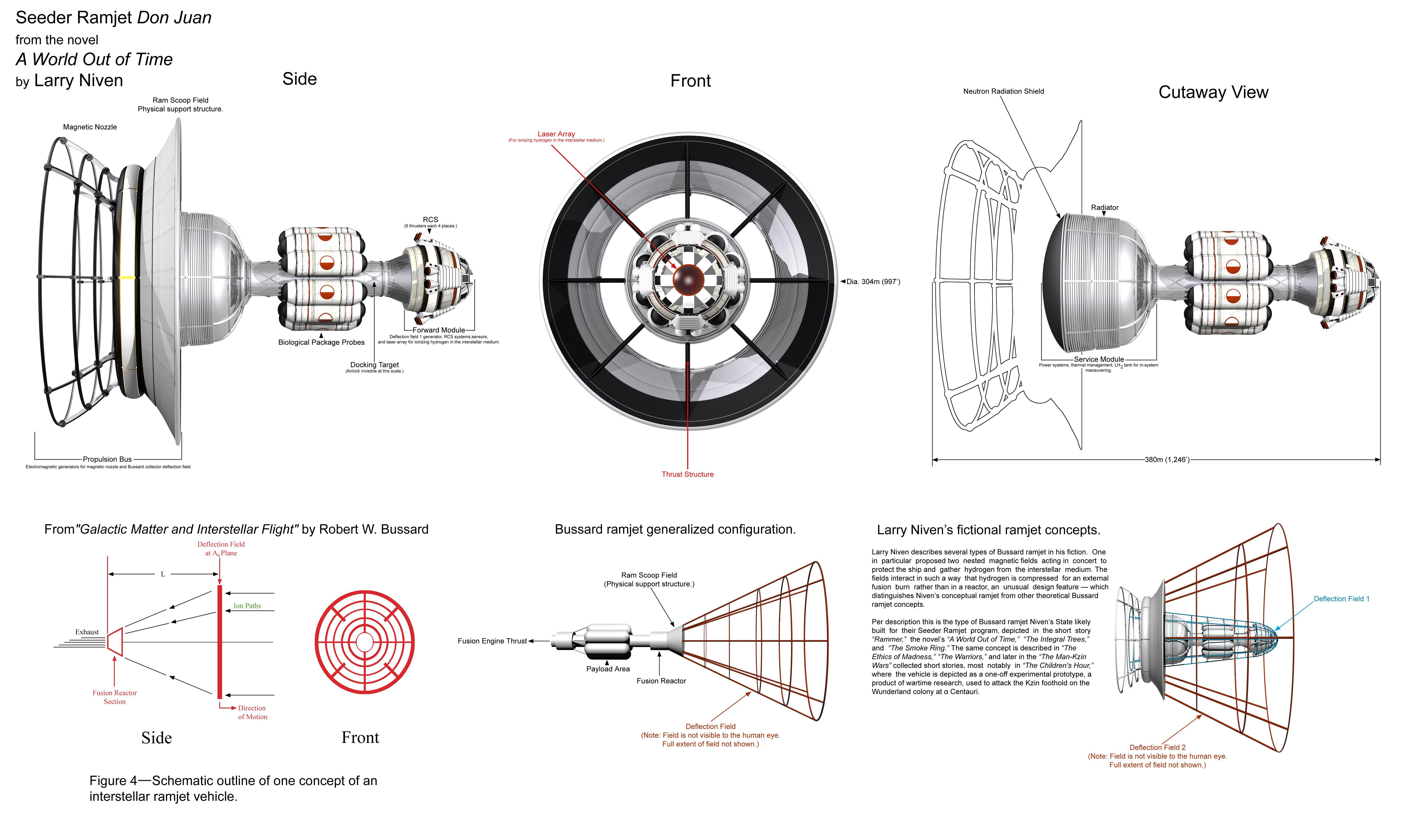 Seeder Ramjet Diagram by William-Black.deviantart.com on