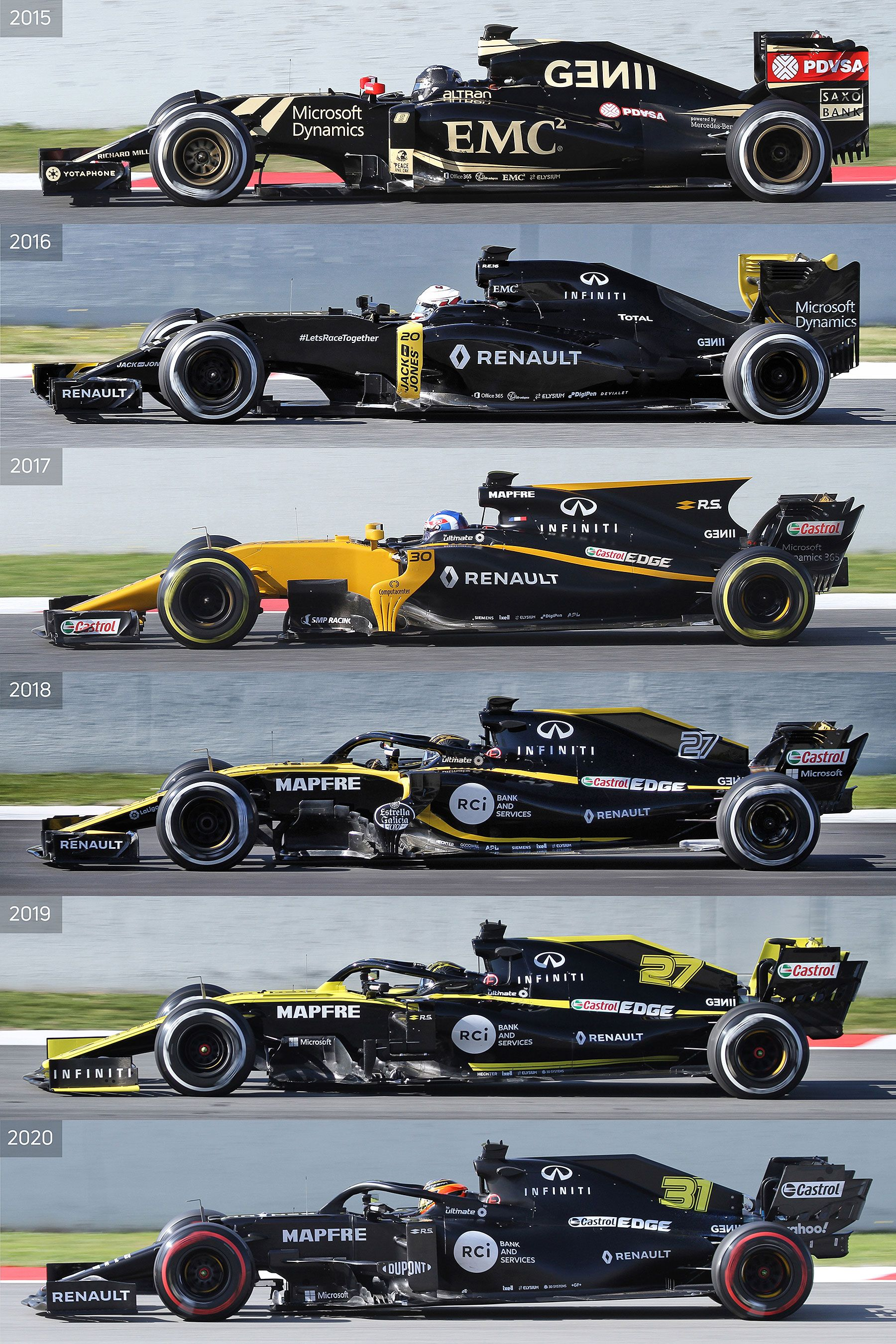 Barcelona Formula 1 Testing 2020 Day 4 5 6 Technical Analysis Carsten Riede Fotografie Formula 1 Car Renault Formula 1 Formula 1