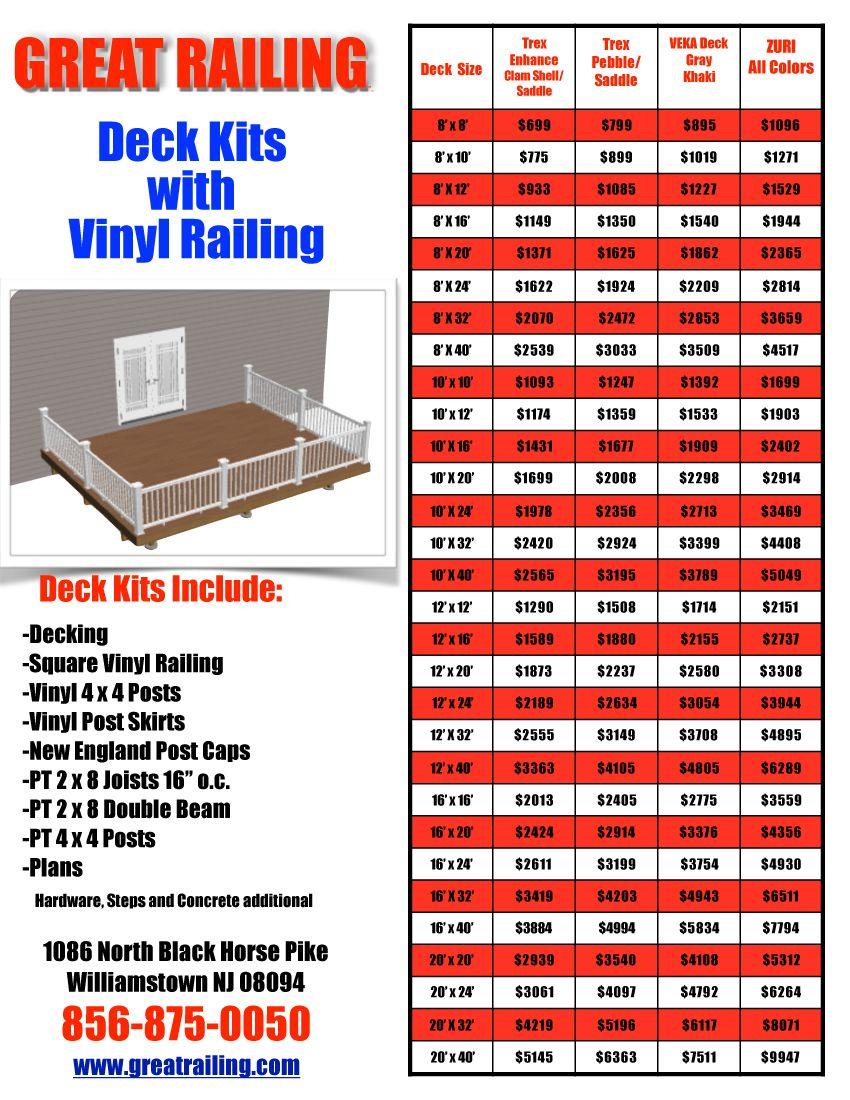 Complete Deck Kits - Trex, Fiberon, Gorilla Decking