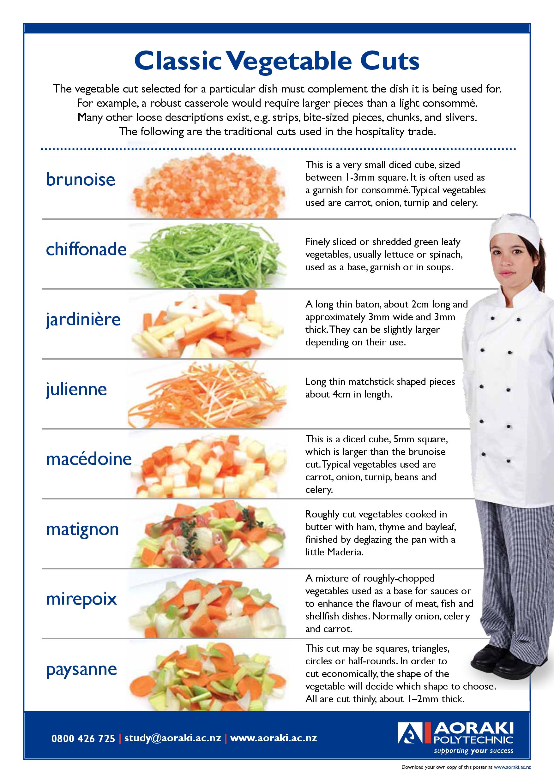 Vegetable Cuts