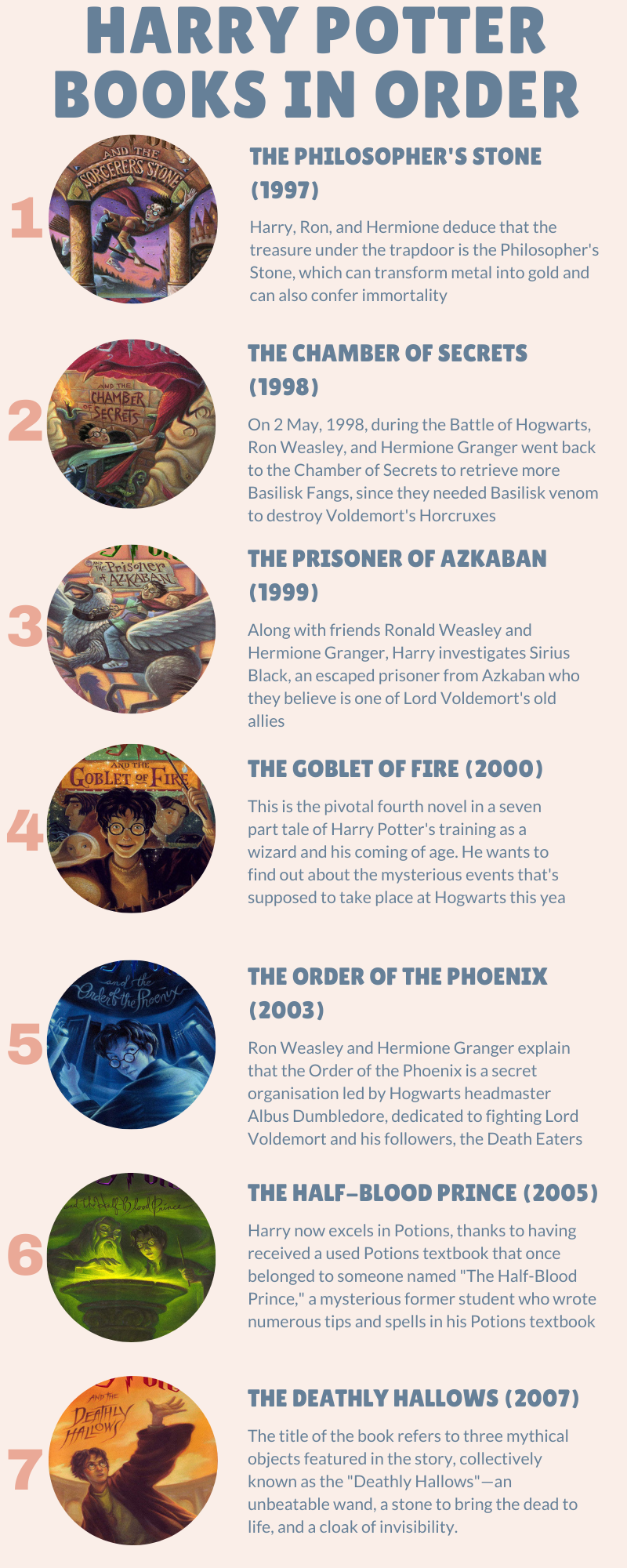 Harry Potter Books In Order By J K Rowling All Harry Potter Books All Harry P Harry Potter Audio Books Harry Potter Book Order Harry Potter Movie Order