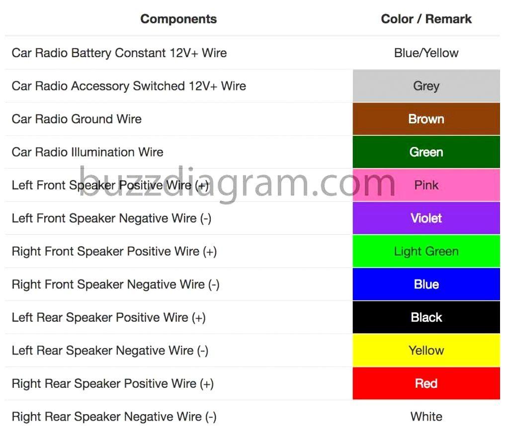 2002 Toyota 4runner Stereo Wiring Diagram In 2020 Toyota 4runner 4runner 2013 Toyota Tundra