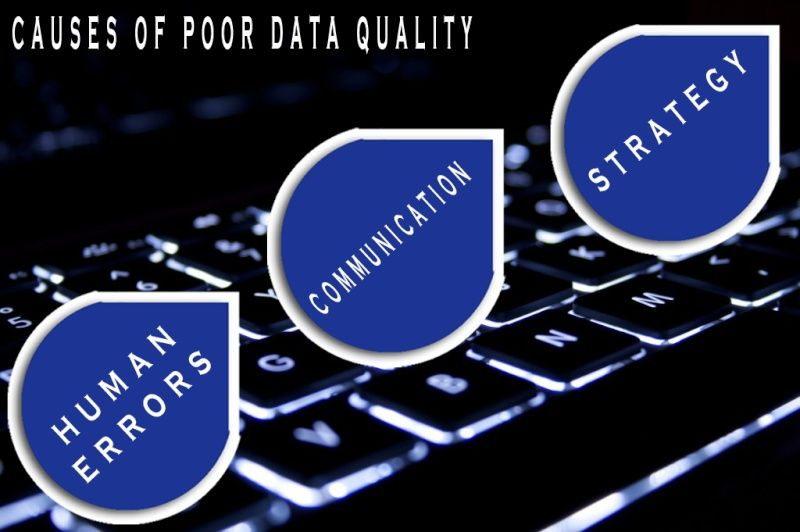 Blog The first blog : Suggestions for Data Quality Control and Accuracy