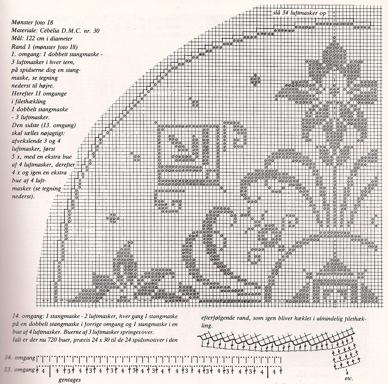 كروشيه   Pinterest   Tischdecken und Lilien