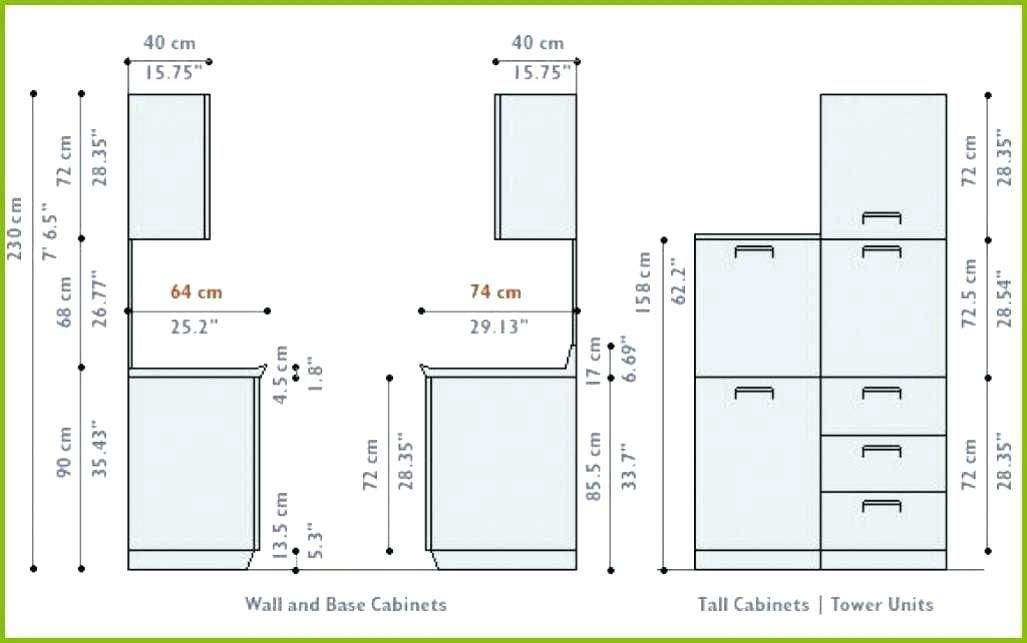 Kitchen Countertop Size - BSTCountertops