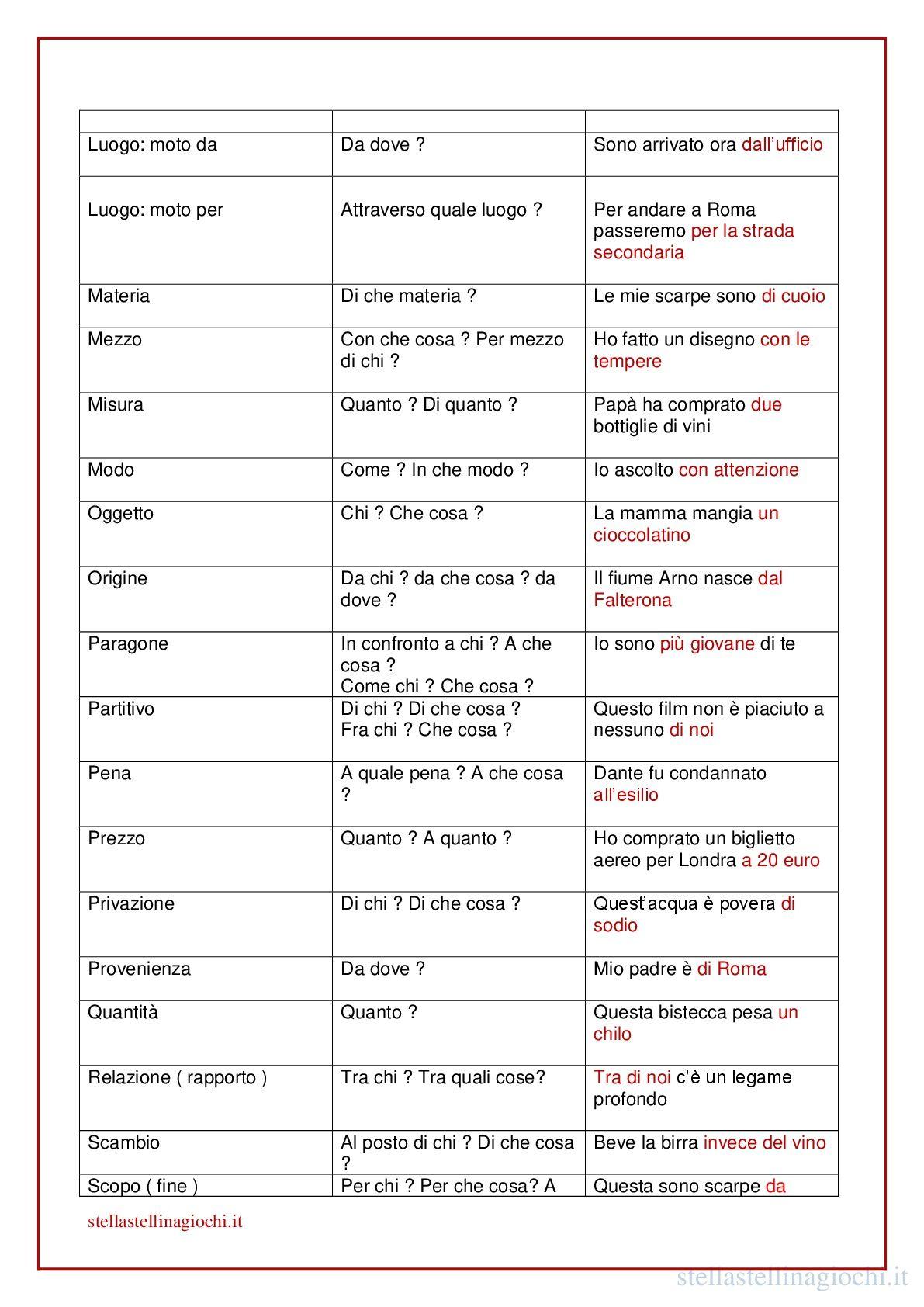Schede didattiche di italiano I complementi seconda