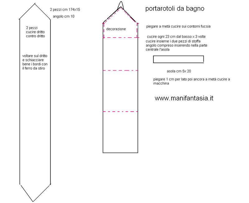 Come fare un portarotoli da bagno in stoffa cucito portarotolo di carta igienica progetti - Cucito creativo bagno ...