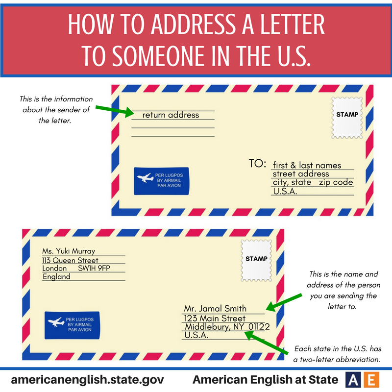 How to address a letter to someone in the U.S. Learn