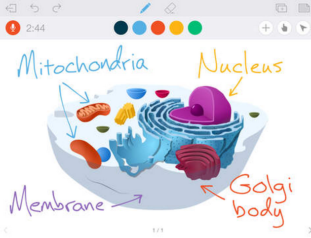 Modern Classroom Tools ~ Useful educational apps and tools for classroom