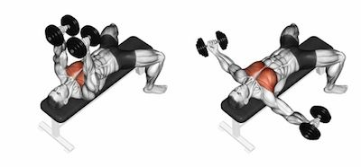 Chest Workout : 3 Exercises To Target Inner Pecs - GymGuider.com