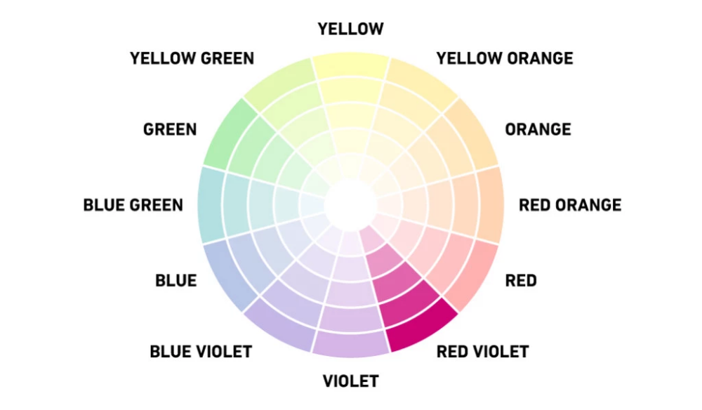 Examples of monochromatic colors