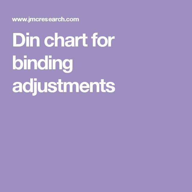 Din Chart For Binding Adjustments Ski Bindings Chart Adjustable