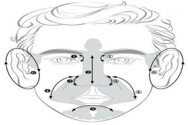 Aprendemos los pasos a seguir para dar un masaje facial y optimizar su poder curativo.