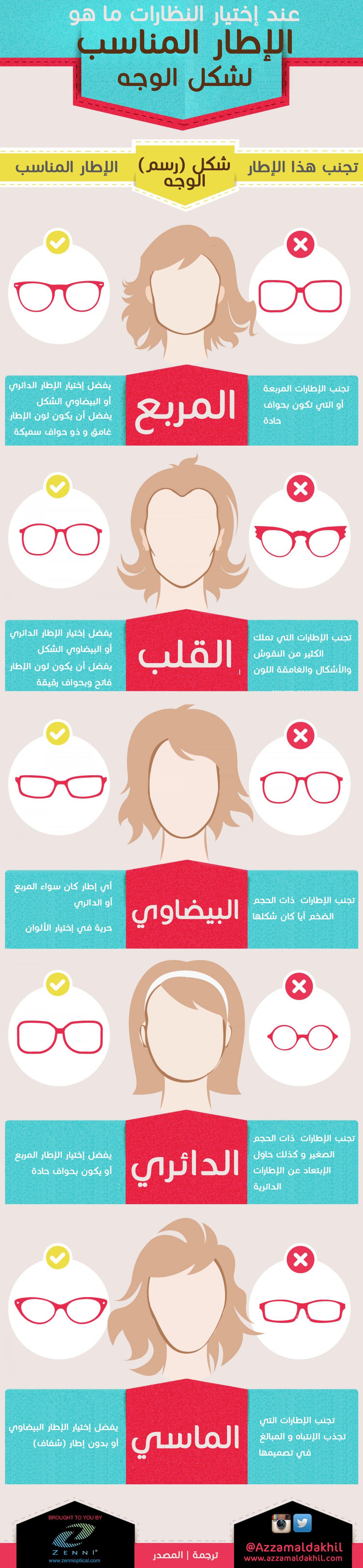 عند إختيار النظارات ما هو الإطار المناسب مع شكل الوجه Http Azzamaldakhil Com Azzam 2013 Glasses For Your Face Shape Learning English Is Fun Positive Notes