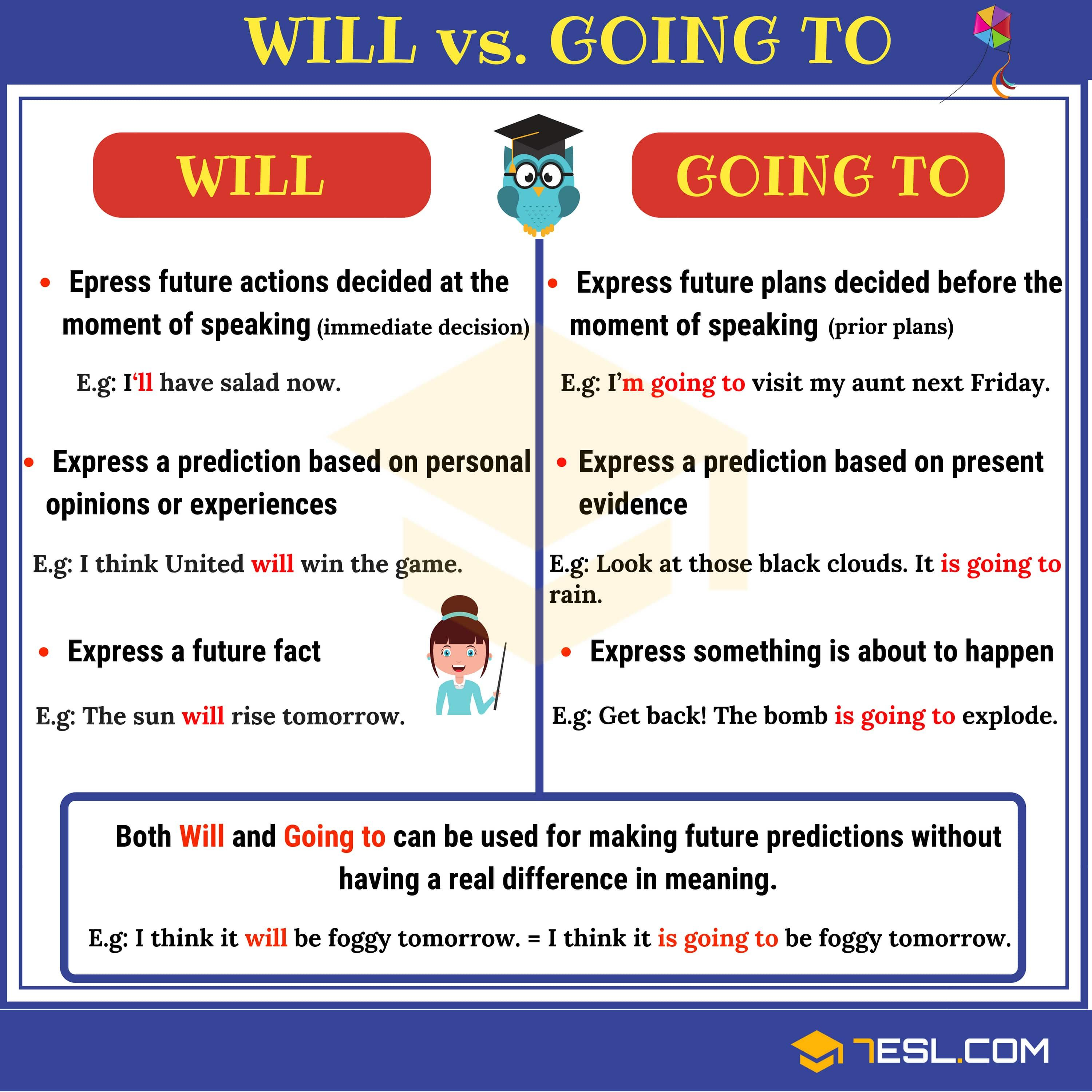 Will Vs Going To Differences Between Will And Going To 7esl English Grammar Teaching English Grammar Learn English