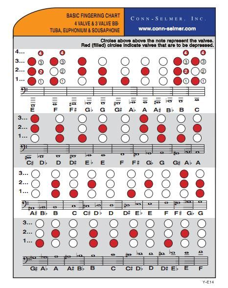 Sousaphone brass instrument charts finger instruments bands graphics fingers also pin by wes cheney on esoteric rh pinterest