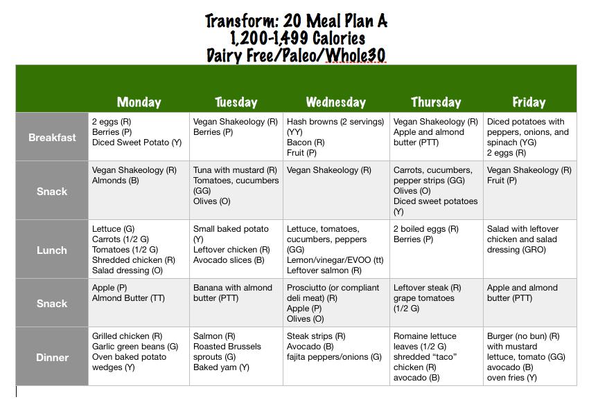Transform 20 Meal Plan - Dairy Free, Paleo, Whole30 | health