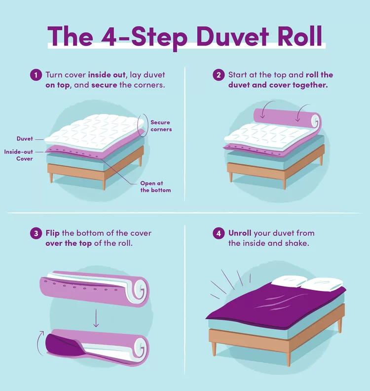 How To Put On A Duvet Cover Wayfair Ca Duvet Covers Duvet Cover Diy Duvet
