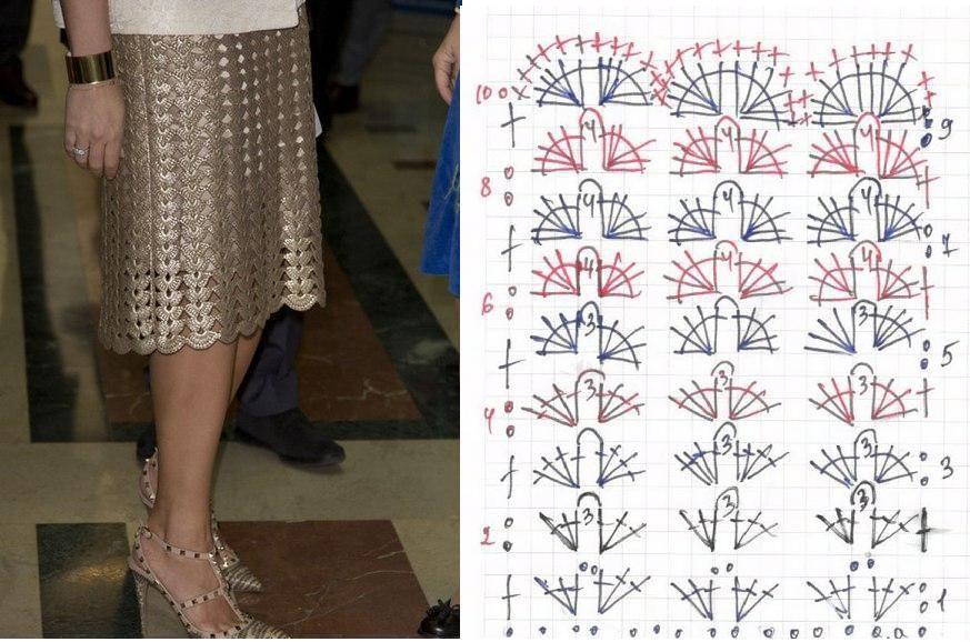 Patrones Crochet: Patron Crochet Falda Brillante | faldas ...