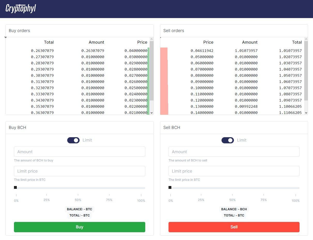 Btc prekybos platforma, geriausia platforma pirkti, Geriausios kriptovaliutų prekybos platformos