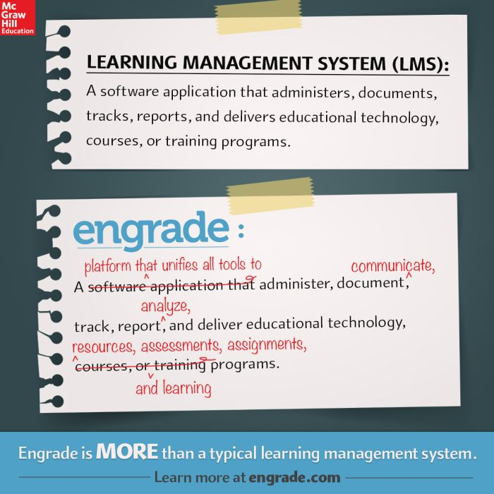 Is Engrade more than your current LMS? Find out what Engrade can do - training report