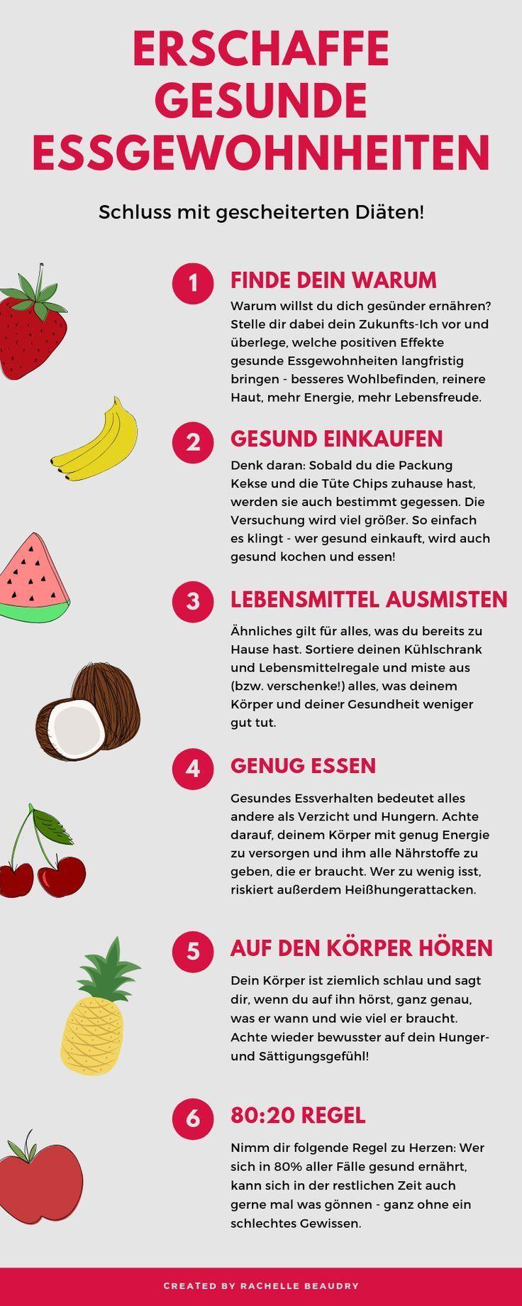 Gesunde Essgewohnheiten entwickeln #healthyliving