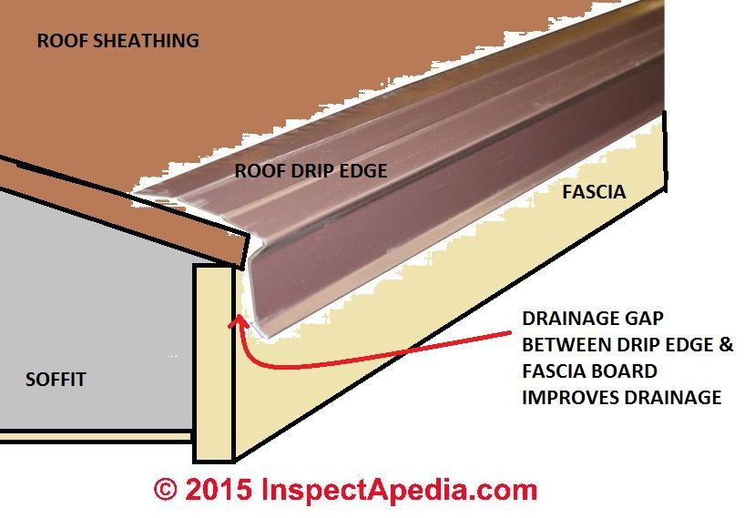 Pin By Glenna Hampton On Handyman Roof Drip Edge Drip