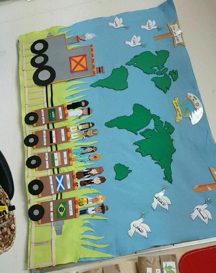 لوحة اعلان وحدة الشعوب Birthday Cards Diy Classroom Themes Crafts For Kids