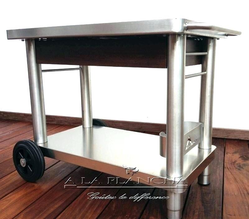 Chariot Plancha Castorama Gallery En 2020 Chariot Plancha Castorama Plancher