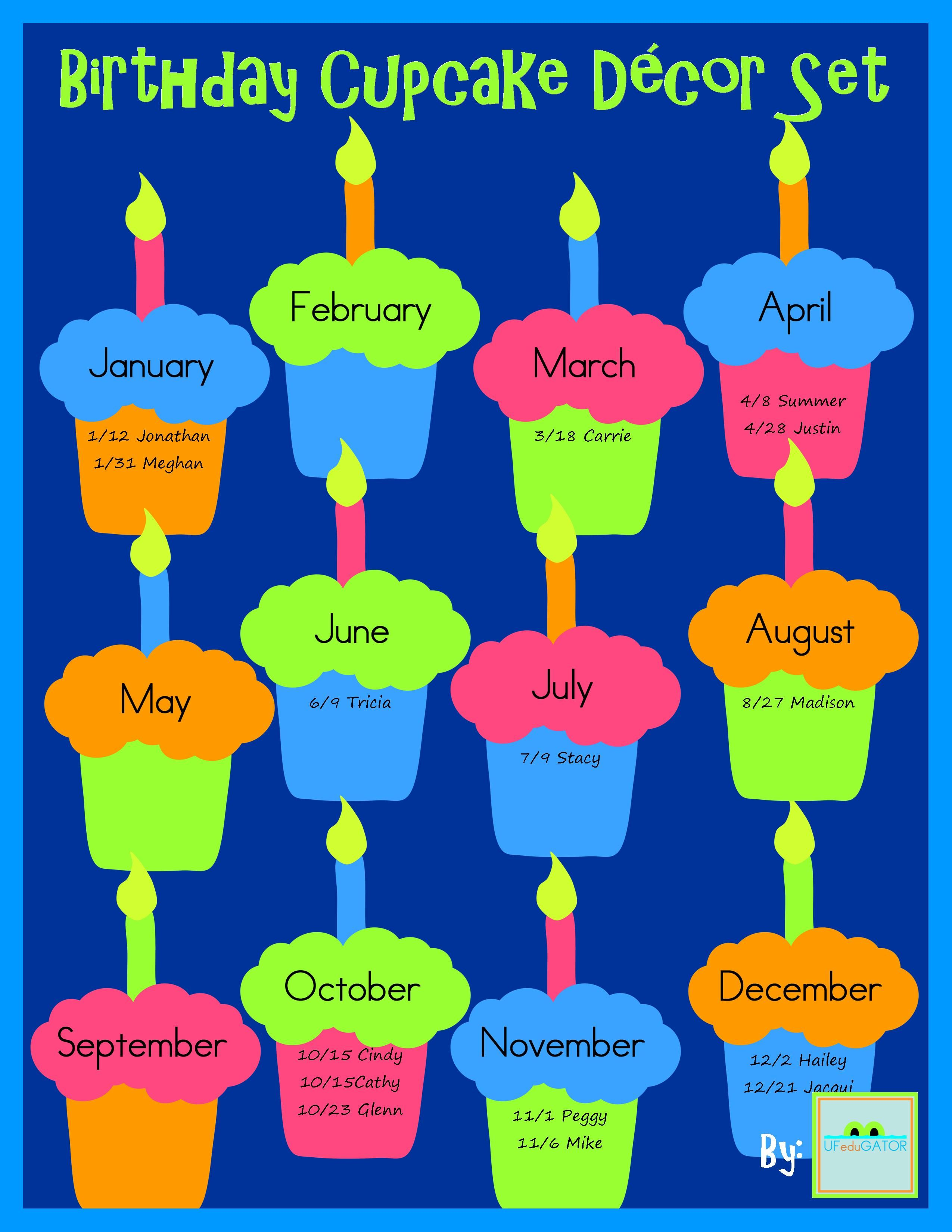 Birthday Cupcake Decor Set Chart Classroombirthday Also My Handmade Cards For Classroom School Ideas In Rh