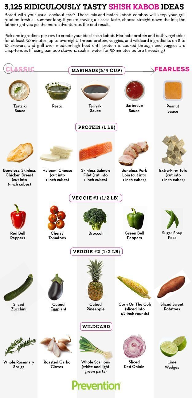 Delicious healthy combos ifit pinterest food recipes and find the perfect shish kabob recipe with any of these mix and match ideas forumfinder Image collections