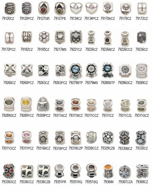 How To Find Retired Pandora Charms   IUCN Water