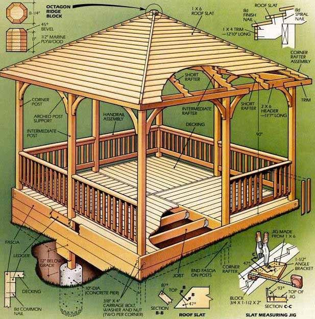 Gazebo building plans outdoor building plans pinterest for Plans to build a house