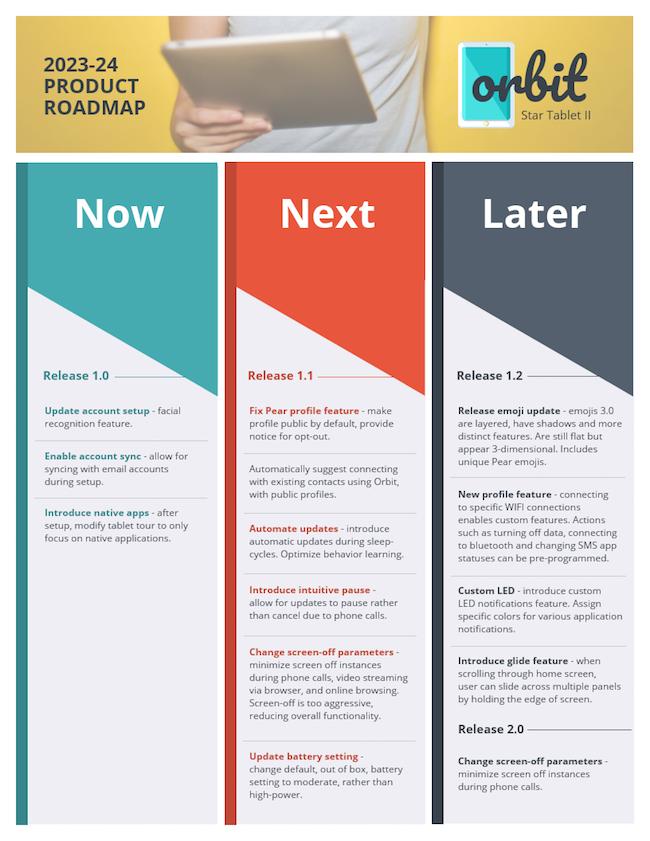 3 Step Product Roadmap Template Technology Roadmap Templates Emoji Update