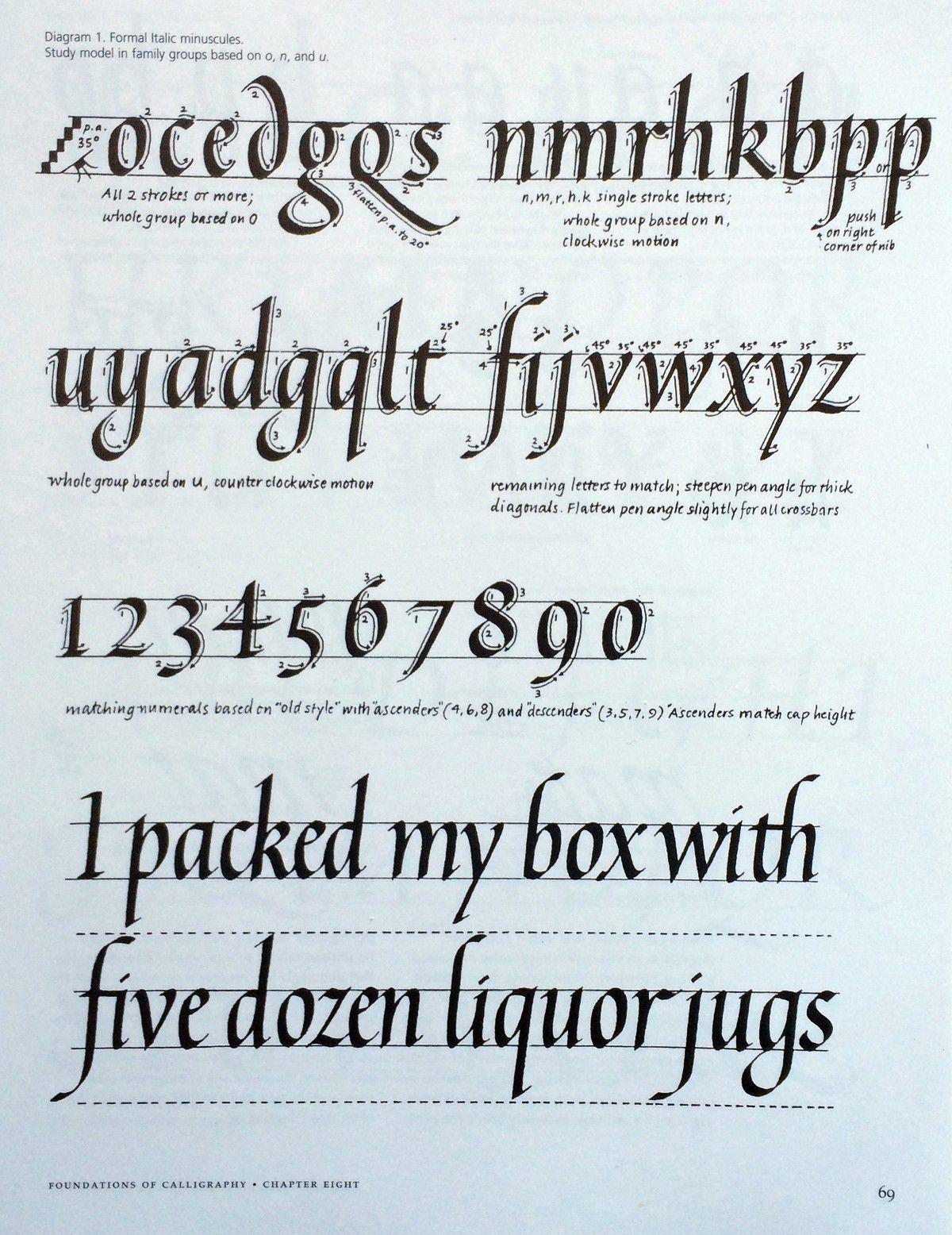 Three Ways To Improve Your Italic Calligraphy Type Thursday Medium