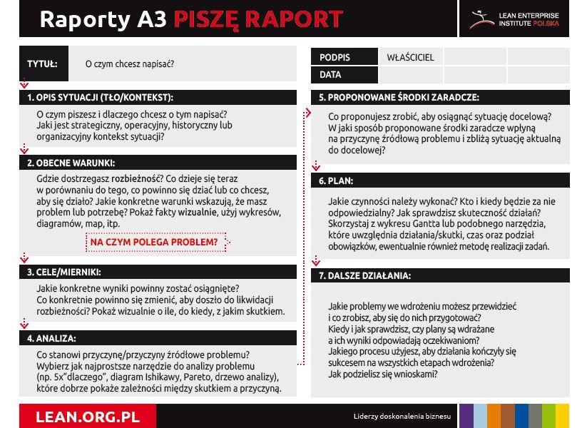 Znalezione obrazy dla zapytania a3 raport lean pinterest znalezione obrazy dla zapytania a3 raport ccuart Choice Image