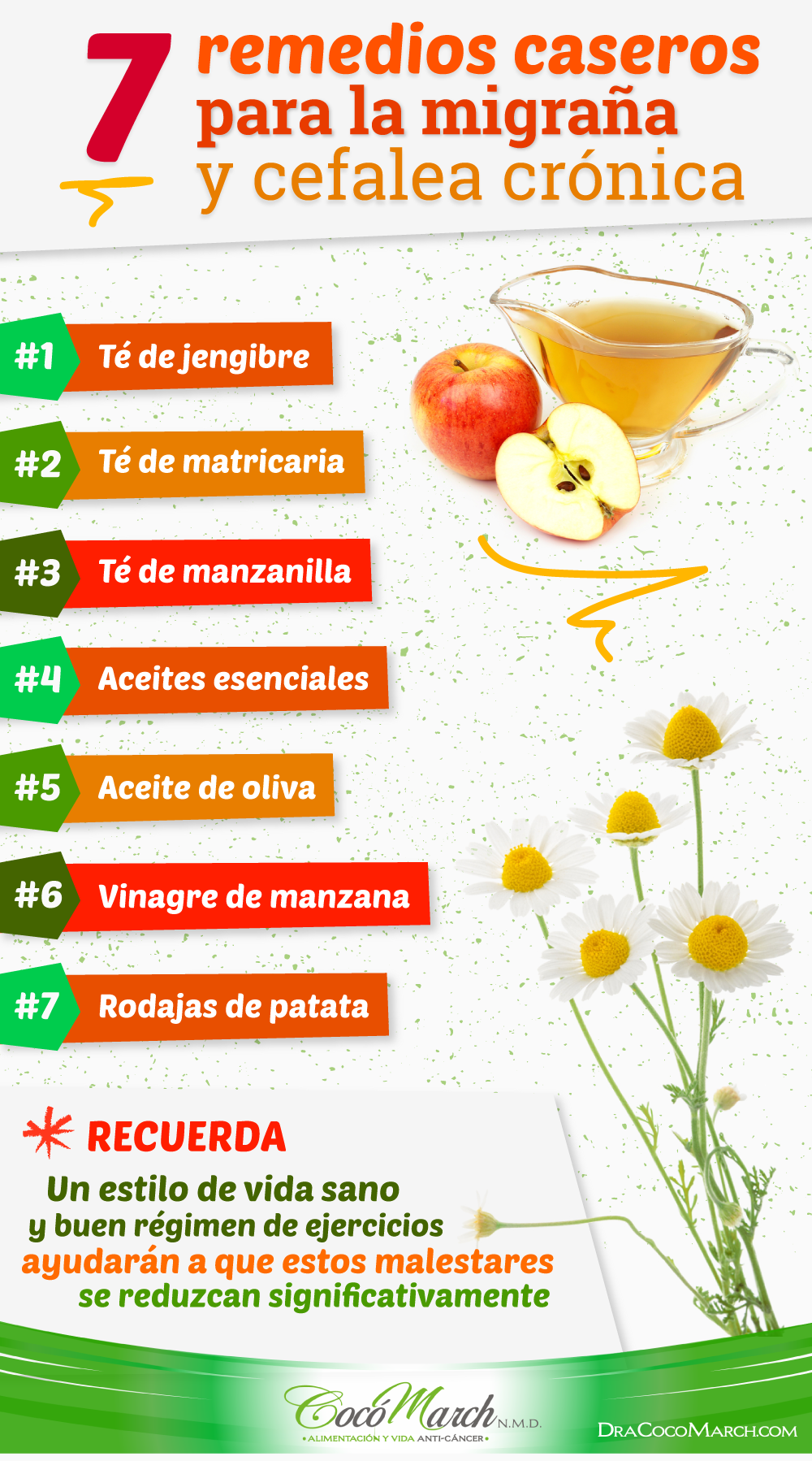 7 Remedios Caseros Para Combatir La Migrana Cronica Coco March Remedios Naturales Para Dolor De Cabeza Remedios Migrana