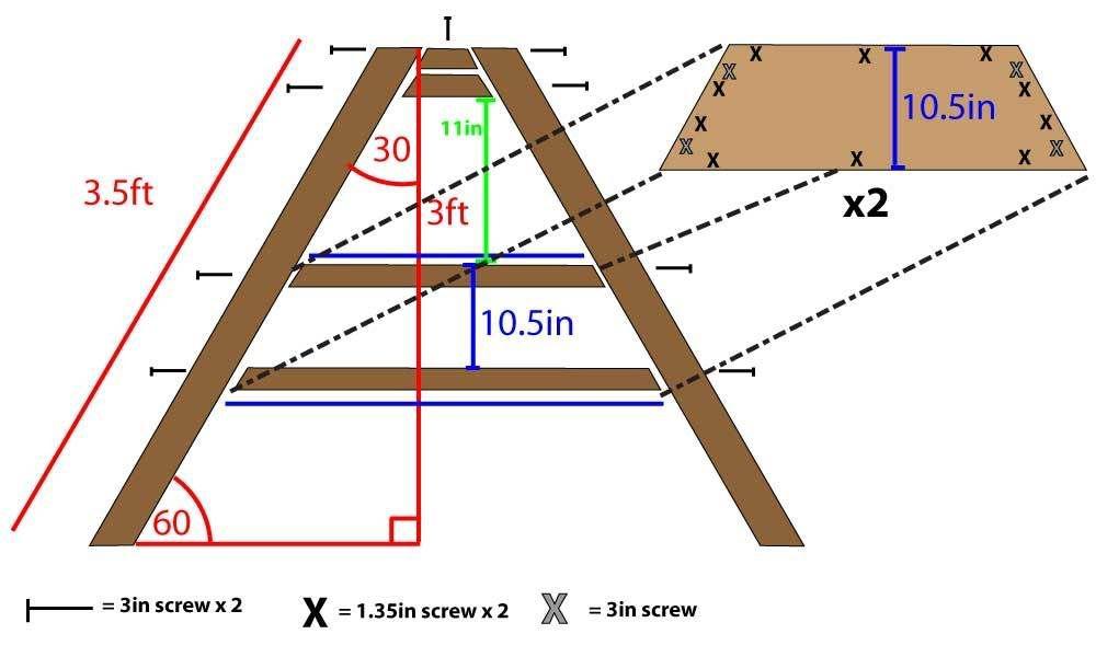 Slackline - Building A-Frames Link is bogus, but this gives me an ...